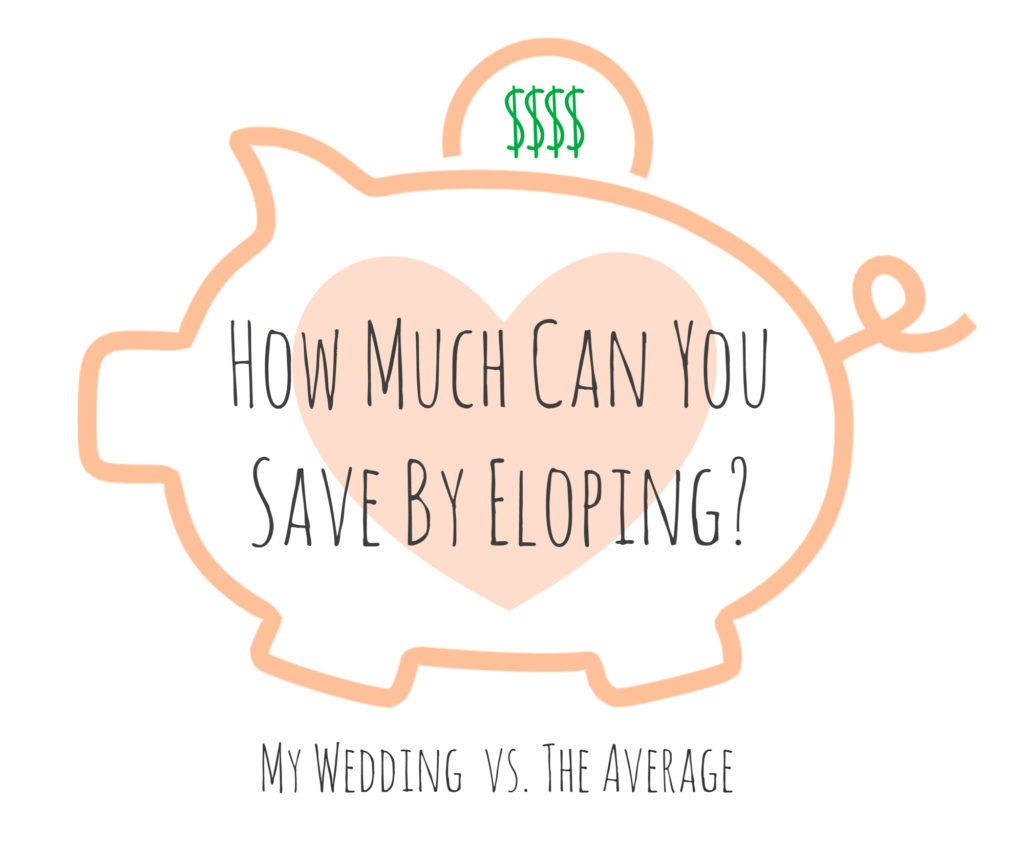 How Much Can You Save Eloping